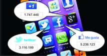 Optimización en Redes Sociales