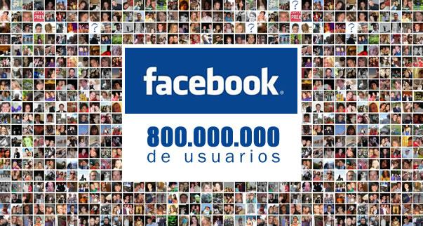 Optimización en redes sociales - SMO